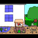 PAWS Macintosh Game Personal Automated Waggings System 10